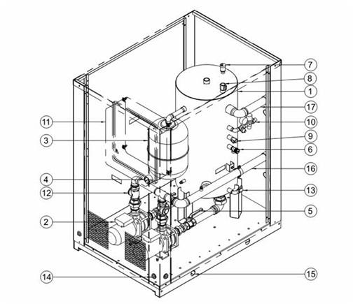 Вертикальное исполнение (объем бака 100, 200 или 300 литров)